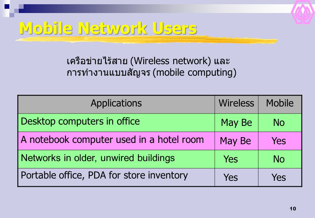 10 Mobile Network Users ApplicationsWirelessMobile No Yes No May BeYes May Be Desktop computers in office A notebook computer used in a hotel room Net
