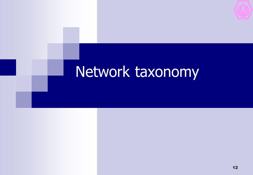 12 Network taxonomy