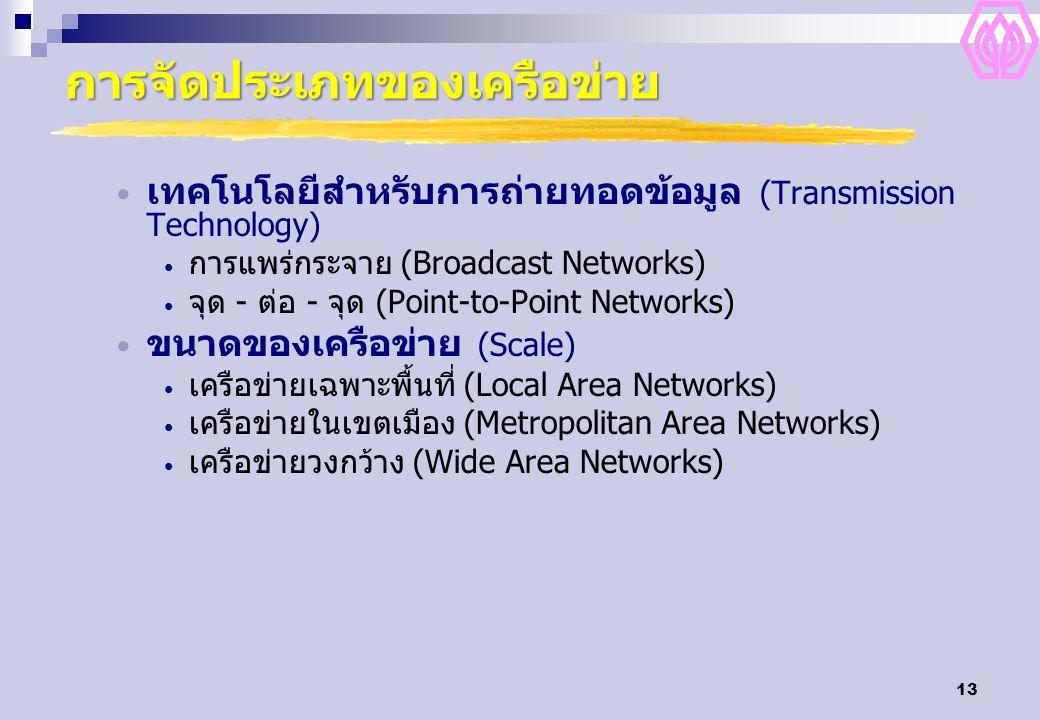 13 การจัดประเภทของเครือข่าย เทคโนโลยีสำหรับการถ่ายทอดข้อมูล (Transmission Technology) การแพร่กระจาย (Broadcast Networks) จุด - ต่อ - จุด (Point-to-Poi