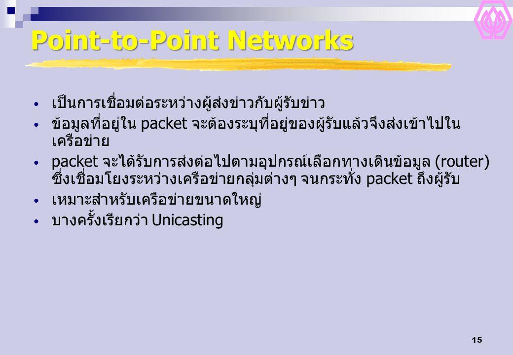 15 Point-to-Point Networks เป็นการเชื่อมต่อระหว่างผู้ส่งข่าวกับผู้รับข่าว ข้อมูลที่อยู่ใน packet จะต้องระบุที่อยู่ของผู้รับแล้วจึงส่งเข้าไปใน เครือข่า