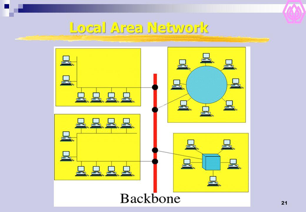 21 Local Area Network