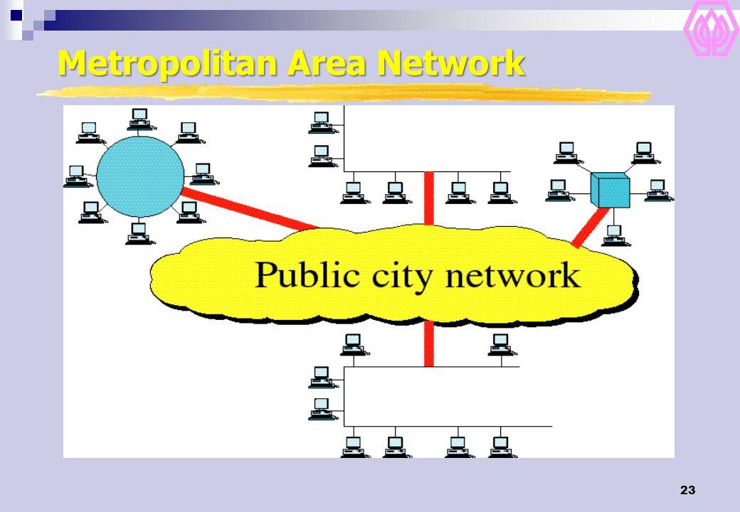 23 Metropolitan Area Network