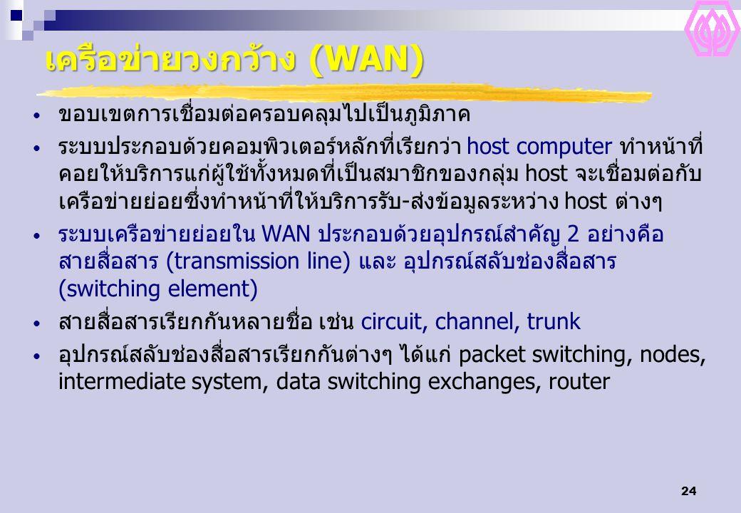 24 เครือข่ายวงกว้าง (WAN) ขอบเขตการเชื่อมต่อครอบคลุมไปเป็นภูมิภาค ระบบประกอบด้วยคอมพิวเตอร์หลักที่เรียกว่า host computer ทำหน้าที่ คอยให้บริการแก่ผู้ใ