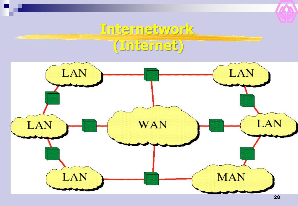 28 Internetwork(Internet)