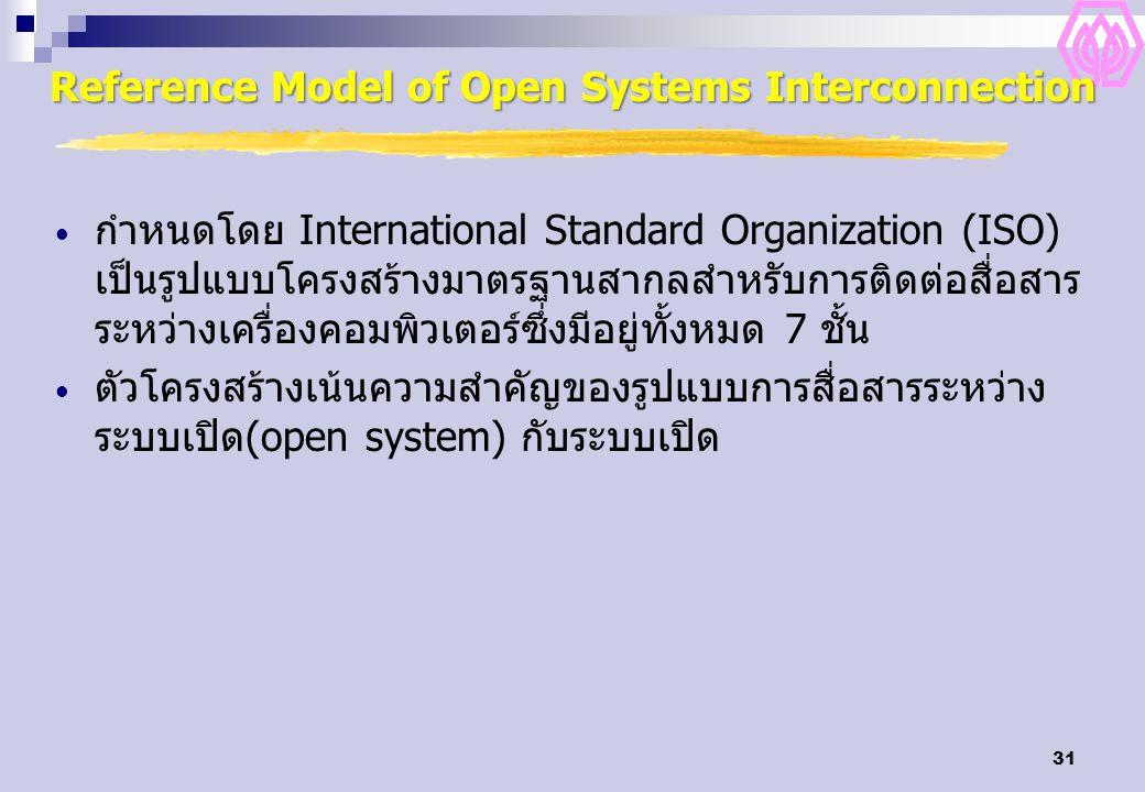 31 Reference Model of Open Systems Interconnection กำหนดโดย International Standard Organization (ISO) เป็นรูปแบบโครงสร้างมาตรฐานสากลสำหรับการติดต่อสื่