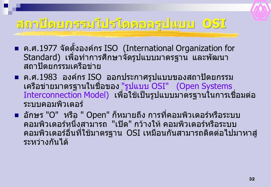 32 สถาปัตยกรรมโปรโตคอลรูปแบบ OSI ค.ศ.1977 จัดตั้งองค์กร ISO (International Organization for Standard) เพื่อทำการศึกษาจัดรูปแบบมาตรฐาน และพัฒนา สถาปัตย