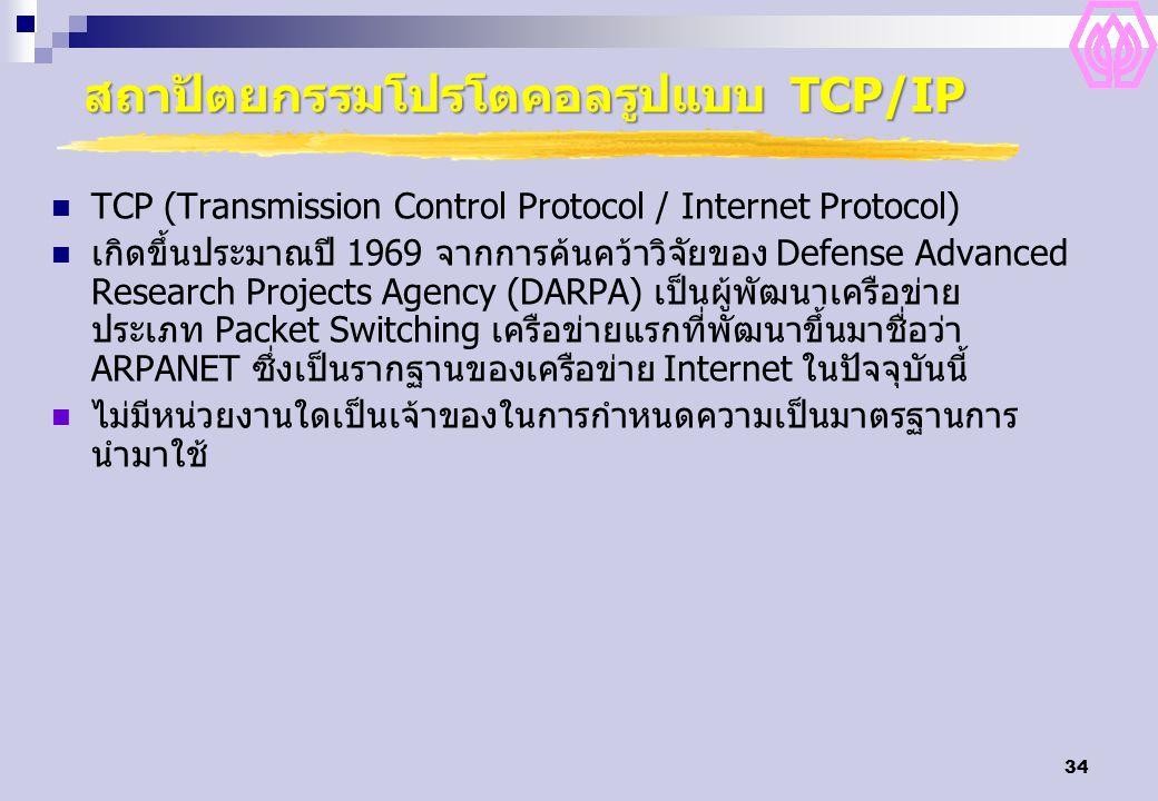 34 สถาปัตยกรรมโปรโตคอลรูปแบบ TCP/IP TCP (Transmission Control Protocol / Internet Protocol) เกิดขึ้นประมาณปี 1969 จากการค้นคว้าวิจัยของ Defense Advanc
