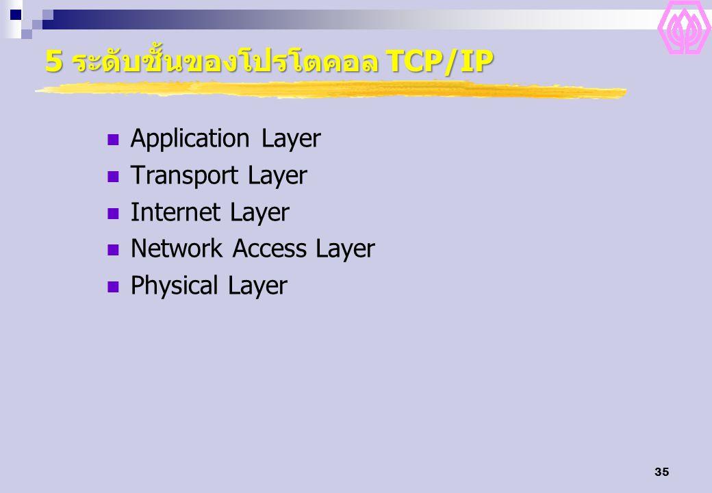 35 5 ระดับชั้นของโปรโตคอล TCP/IP Application Layer Transport Layer Internet Layer Network Access Layer Physical Layer