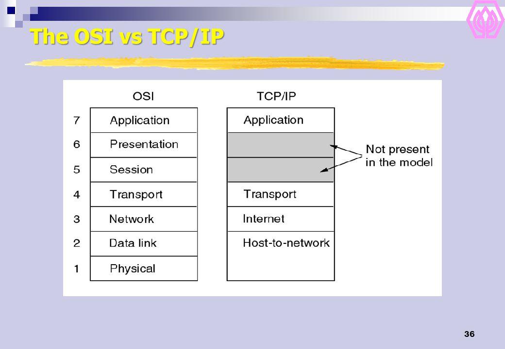 36 The OSI vs TCP/IP