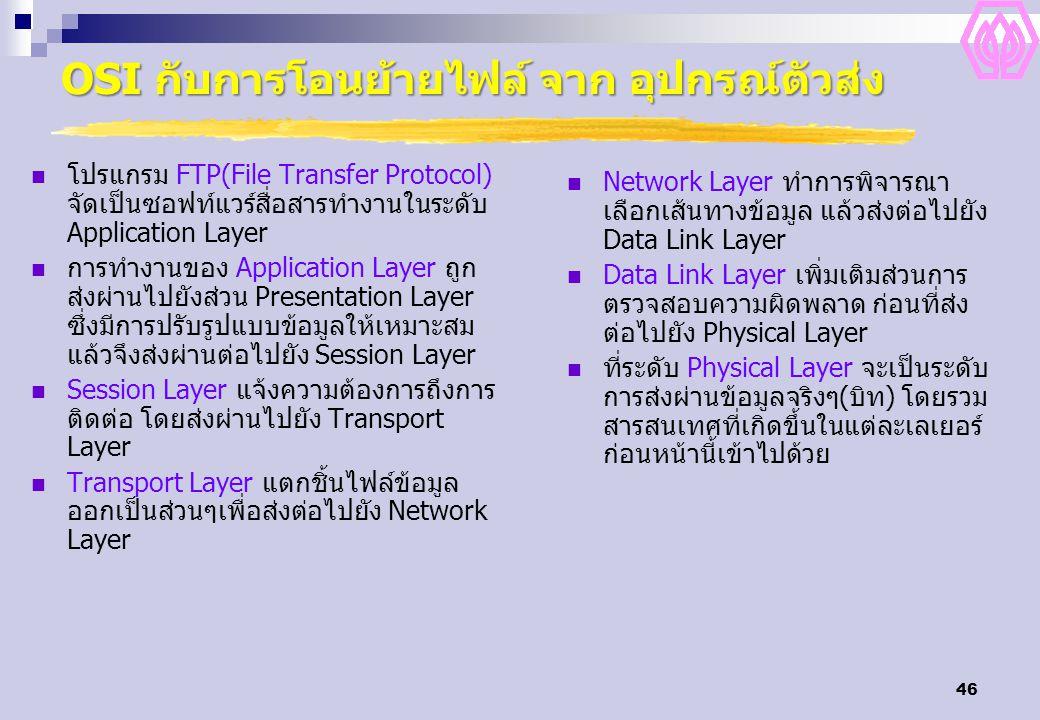 46 OSI กับการโอนย้ายไฟล์ จาก อุปกรณ์ตัวส่ง โปรแกรม FTP(File Transfer Protocol) จัดเป็นซอฟท์แวร์สื่อสารทำงานในระดับ Application Layer การทำงานของ Appli