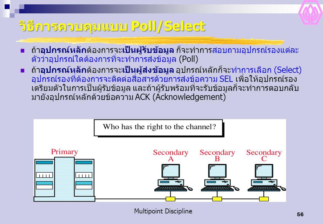 56 วิธีการควบคุมแบบ Poll/Select ถ้าอุปกรณ์หลักต้องการจะเป็นผู้รับข้อมูล ก็จะทำการสอบถามอุปกรณ์รองแต่ละ ตัวว่าอุปกรณ์ใดต้องการที่จะทำการส่งข้อมูล (Poll