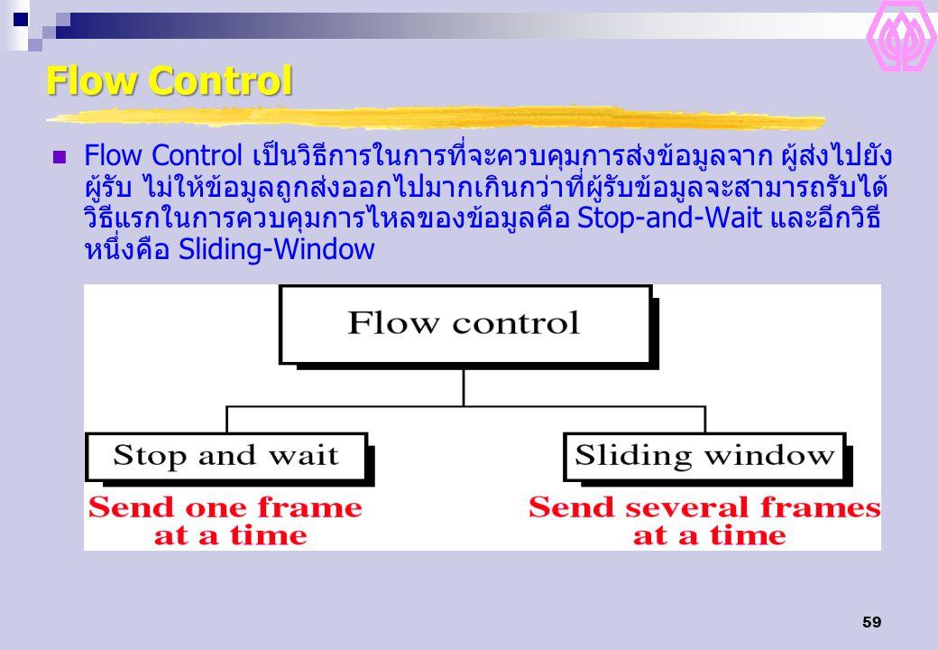 59 Flow Control Flow Control เป็นวิธีการในการที่จะควบคุมการส่งข้อมูลจาก ผู้ส่งไปยัง ผู้รับ ไม่ให้ข้อมูลถูกส่งออกไปมากเกินกว่าที่ผู้รับข้อมูลจะสามารถรั