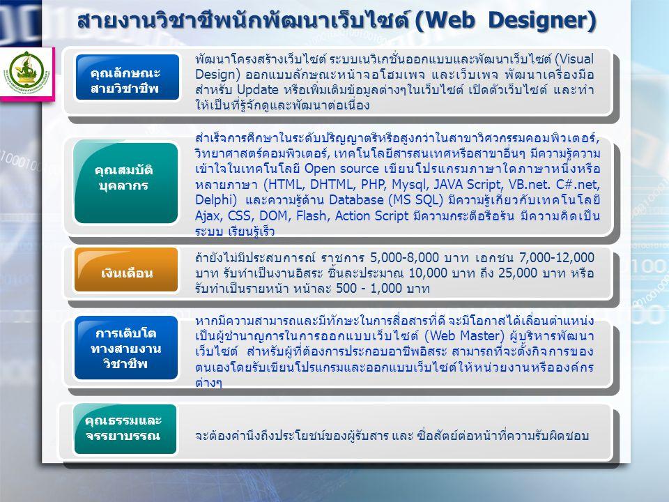สายงานวิชาชีพนักพัฒนาเว็บไซต์ (Web Designer) คุณลักษณะ สายวิชาชีพ พัฒนาโครงสร้างเว็บไซต์ ระบบเนวิเกชั่นออกแบบและพัฒนาเว็บไซต์ (Visual Design) ออกแบบลั