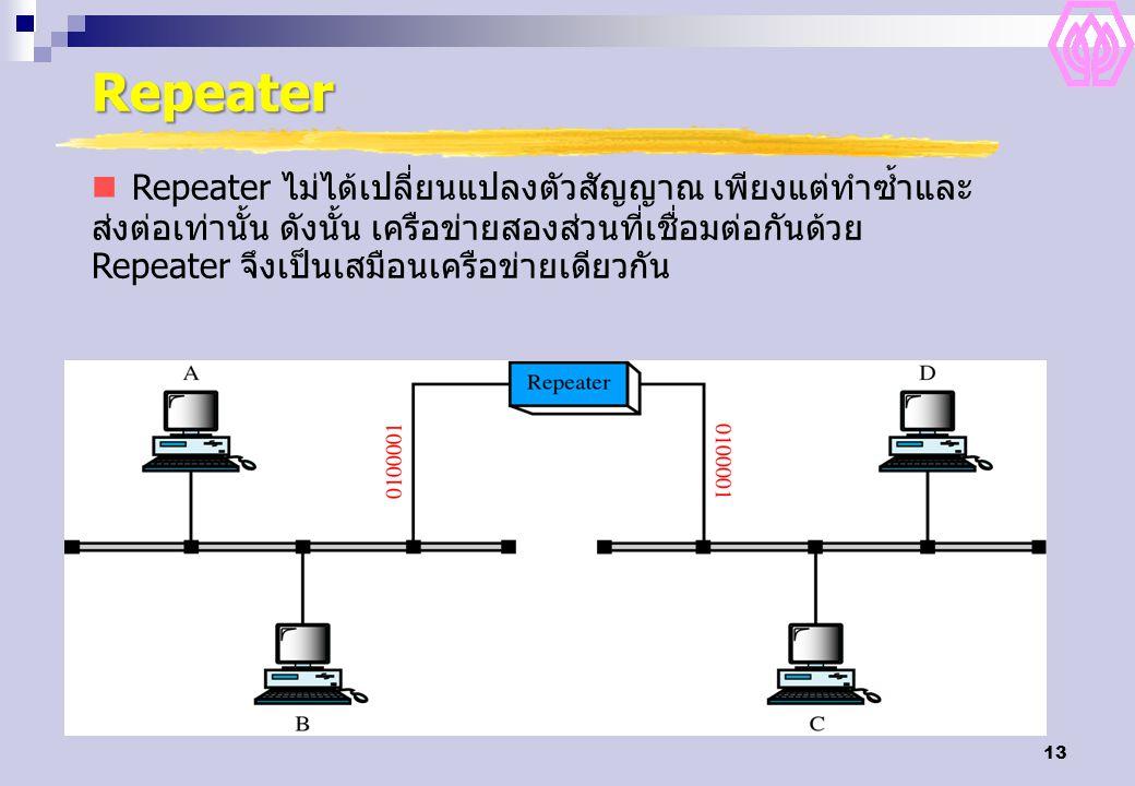13 Repeater Repeater ไม่ได้เปลี่ยนแปลงตัวสัญญาณ เพียงแต่ทำซ้ำและ ส่งต่อเท่านั้น ดังนั้น เครือข่ายสองส่วนที่เชื่อมต่อกันด้วย Repeater จึงเป็นเสมือนเครือข่ายเดียวกัน