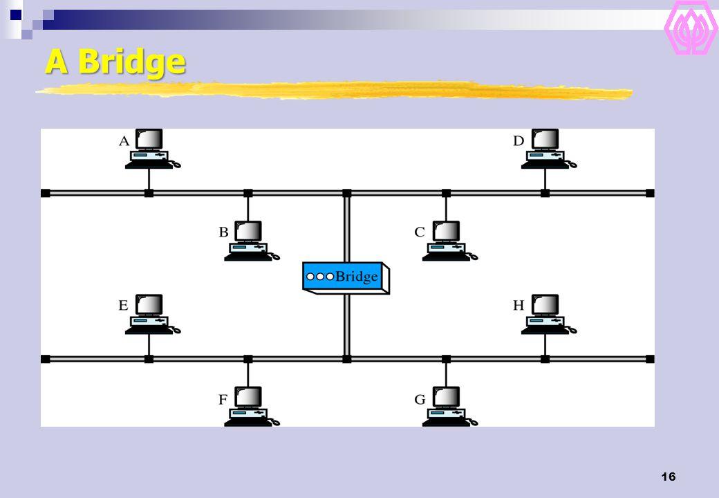 16 A Bridge
