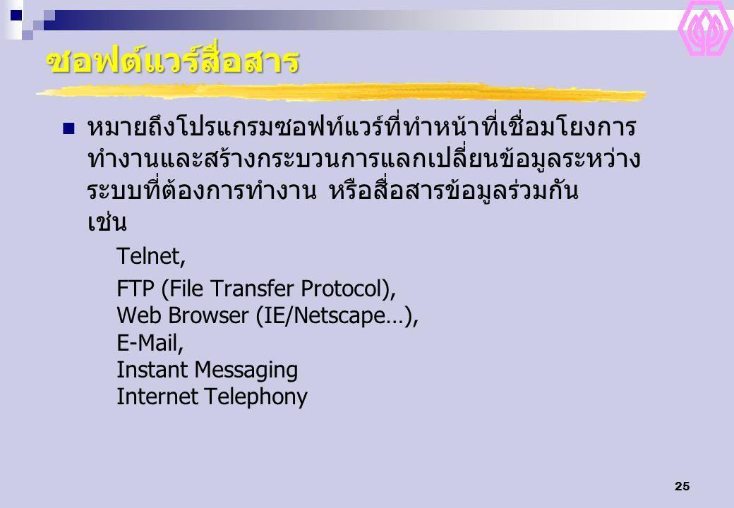 25 ซอฟต์แวร์สื่อสาร หมายถึงโปรแกรมซอฟท์แวร์ที่ทำหน้าที่เชื่อมโยงการ ทำงานและสร้างกระบวนการแลกเปลี่ยนข้อมูลระหว่าง ระบบที่ต้องการทำงาน หรือสื่อสารข้อมูลร่วมกัน เช่น Telnet, FTP (File Transfer Protocol), Web Browser (IE/Netscape…), E-Mail, Instant Messaging Internet Telephony