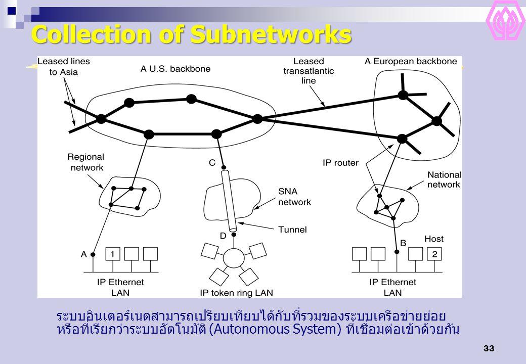 33 Collection of Subnetworks ระบบอินเตอร์เนตสามารถเปรียบเทียบได้กับที่รวมของระบบเครือข่ายย่อย หรือที่เรียกว่าระบบอัตโนมัติ (Autonomous System) ที่เชื่อมต่อเข้าด้วยกัน