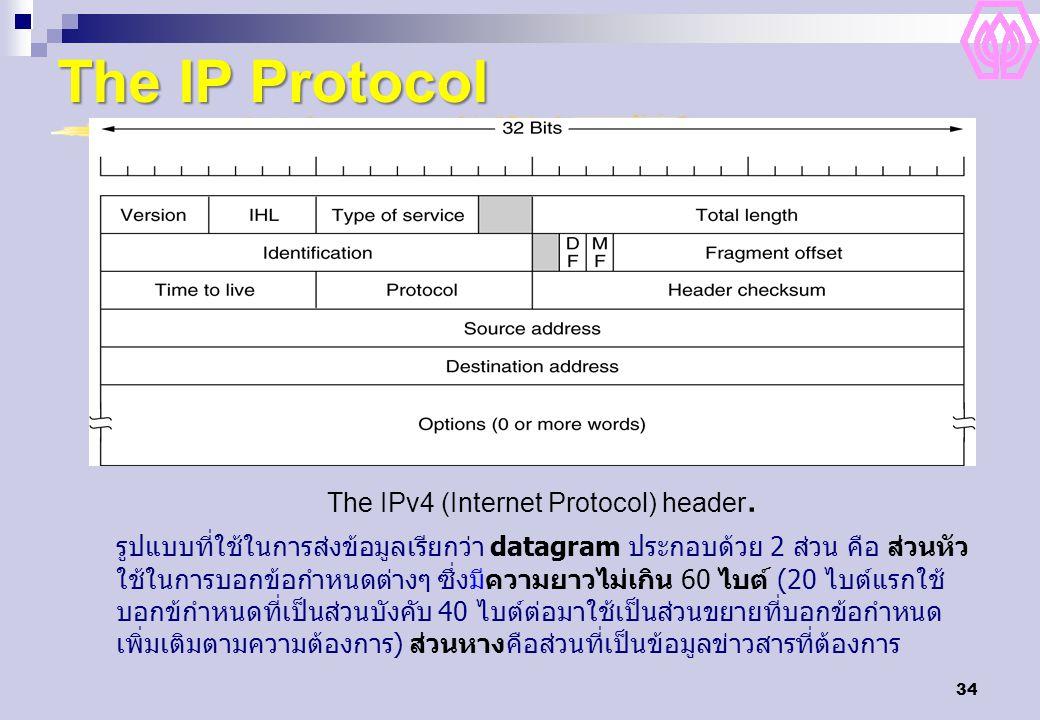 34 The IP Protocol รูปแบบที่ใช้ในการส่งข้อมูลเรียกว่า datagram ประกอบด้วย 2 ส่วน คือ ส่วนหัว ใช้ในการบอกข้อกำหนดต่างๆ ซึ่งมีความยาวไม่เกิน 60 ไบต์ (20 ไบต์แรกใช้ บอกข้กำหนดที่เป็นส่วนบังคับ 40 ไบต์ต่อมาใช้เป็นส่วนขยายที่บอกข้อกำหนด เพิ่มเติมตามความต้องการ) ส่วนหางคือส่วนที่เป็นข้อมูลข่าวสารที่ต้องการ The IPv4 (Internet Protocol) header.