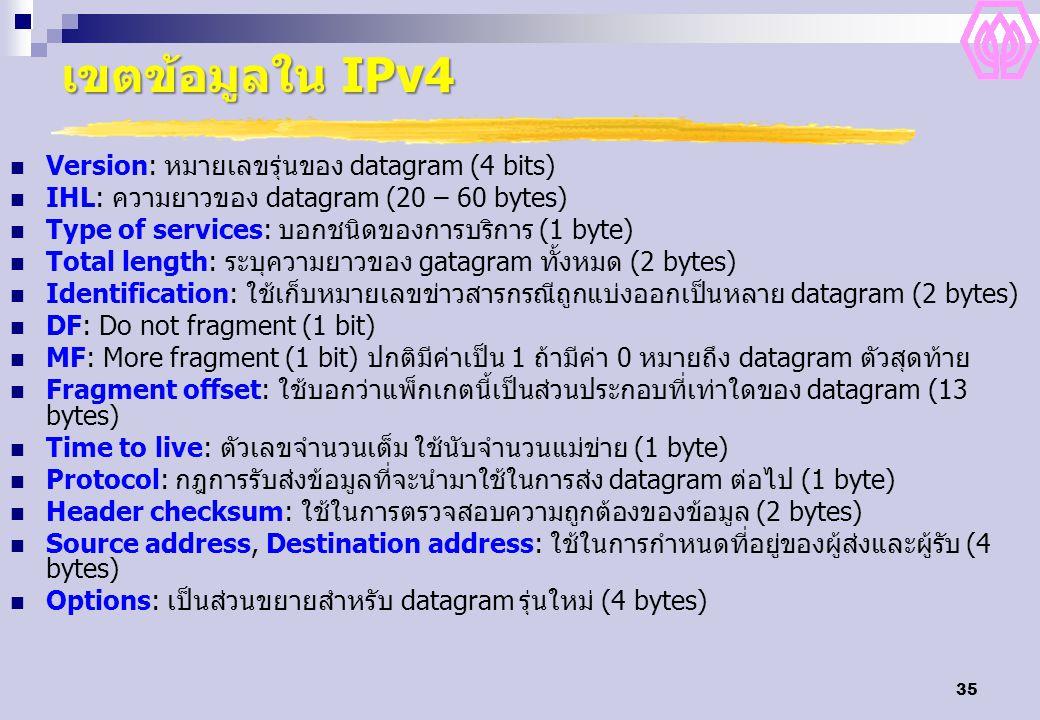35 เขตข้อมูลใน IPv4 Version: หมายเลขรุ่นของ datagram (4 bits) IHL: ความยาวของ datagram (20 – 60 bytes) Type of services: บอกชนิดของการบริการ (1 byte) Total length: ระบุความยาวของ gatagram ทั้งหมด (2 bytes) Identification: ใช้เก็บหมายเลขข่าวสารกรณีถูกแบ่งออกเป็นหลาย datagram (2 bytes) DF: Do not fragment (1 bit) MF: More fragment (1 bit) ปกติมีค่าเป็น 1 ถ้ามีค่า 0 หมายถึง datagram ตัวสุดท้าย Fragment offset: ใช้บอกว่าแพ็กเกตนี้เป็นส่วนประกอบที่เท่าใดของ datagram (13 bytes) Time to live: ตัวเลขจำนวนเต็ม ใช้นับจำนวนแม่ข่าย (1 byte) Protocol: กฎการรับส่งข้อมูลที่จะนำมาใช้ในการส่ง datagram ต่อไป (1 byte) Header checksum: ใช้ในการตรวจสอบความถูกต้องของข้อมูล (2 bytes) Source address, Destination address: ใช้ในการกำหนดที่อยู่ของผู้ส่งและผู้รับ (4 bytes) Options: เป็นส่วนขยายสำหรับ datagram รุ่นใหม่ (4 bytes)