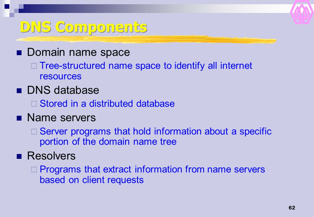 62 DNS Components Domain name space  Tree-structured name space to identify all internet resources DNS database  Stored in a distributed database Na