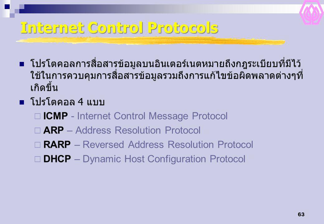 63 Internet Control Protocols โปรโตคอลการสื่อสารข้อมูลบนอินเตอร์เนตหมายถึงกฎระเบียบที่มีไว้ ใช้ในการควบคุมการสื่อสารข้อมูลรวมถึงการแก้ไขข้อผิดพลาดต่างๆที่ เกิดขึ้น โปรโตคอล 4 แบบ  ICMP - Internet Control Message Protocol  ARP – Address Resolution Protocol  RARP – Reversed Address Resolution Protocol  DHCP – Dynamic Host Configuration Protocol