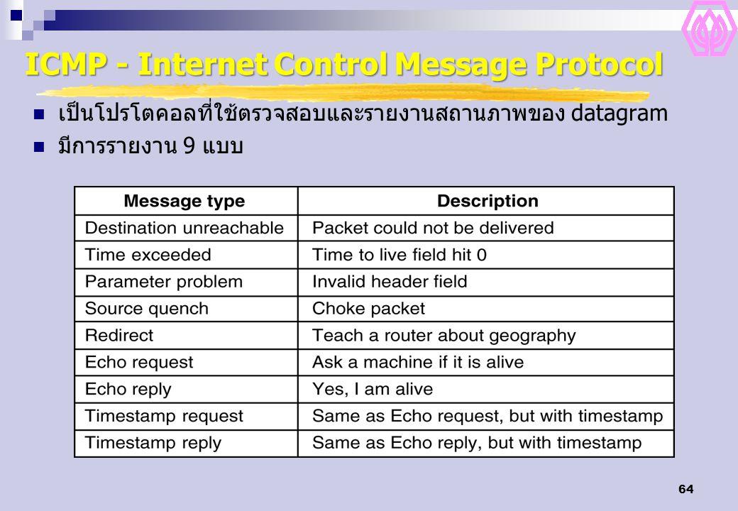 64 ICMP - Internet Control Message Protocol เป็นโปรโตคอลที่ใช้ตรวจสอบและรายงานสถานภาพของ datagram มีการรายงาน 9 แบบ