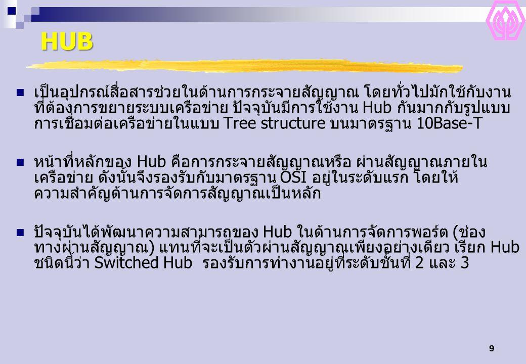 9 HUB เป็นอุปกรณ์สื่อสารช่วยในด้านการกระจายสัญญาณ โดยทั่วไปมักใช้กับงาน ที่ต้องการขยายระบบเครือข่าย ปัจจุบันมีการใช้งาน Hub กันมากกับรูปแบบ การเชื่อมต่อเครือข่ายในแบบ Tree structure บนมาตรฐาน 10Base-T หน้าที่หลักของ Hub คือการกระจายสัญญาณหรือ ผ่านสัญญาณภายใน เครือข่าย ดังนั้นจึงรองรับกับมาตรฐาน OSI อยู่ในระดับแรก โดยให้ ความสำคัญด้านการจัดการสัญญาณเป็นหลัก ปัจจุบันได้พัฒนาความสามารถของ Hub ในด้านการจัดการพอร์ต (ช่อง ทางผ่านสัญญาณ) แทนที่จะเป็นตัวผ่านสัญญาณเพียงอย่างเดียว เรียก Hub ชนิดนี้ว่า Switched Hub รองรับการทำงานอยู่ที่ระดับชั้นที่ 2 และ 3