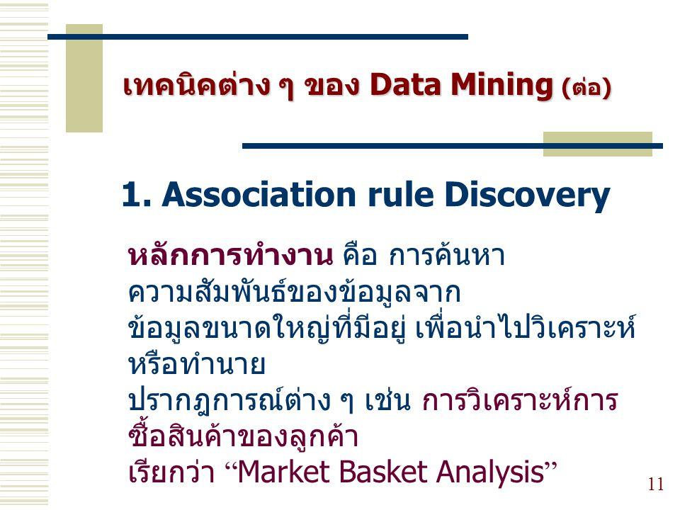 11 1. Association rule Discovery เทคนิคต่าง ๆ ของ Data Mining (ต่อ) หลักการทำงาน คือ การค้นหา ความสัมพันธ์ของข้อมูลจาก ข้อมูลขนาดใหญ่ที่มีอยู่ เพื่อนำ