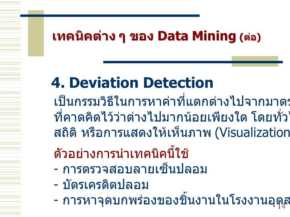 14 4. Deviation Detection เทคนิคต่าง ๆ ของ Data Mining (ต่อ) เป็นกรรมวิธีในการหาค่าที่แตกต่างไปจากมาตรฐาน หรือค่า ที่คาดคิดไว้ว่าต่างไปมากน้อยเพียงใด