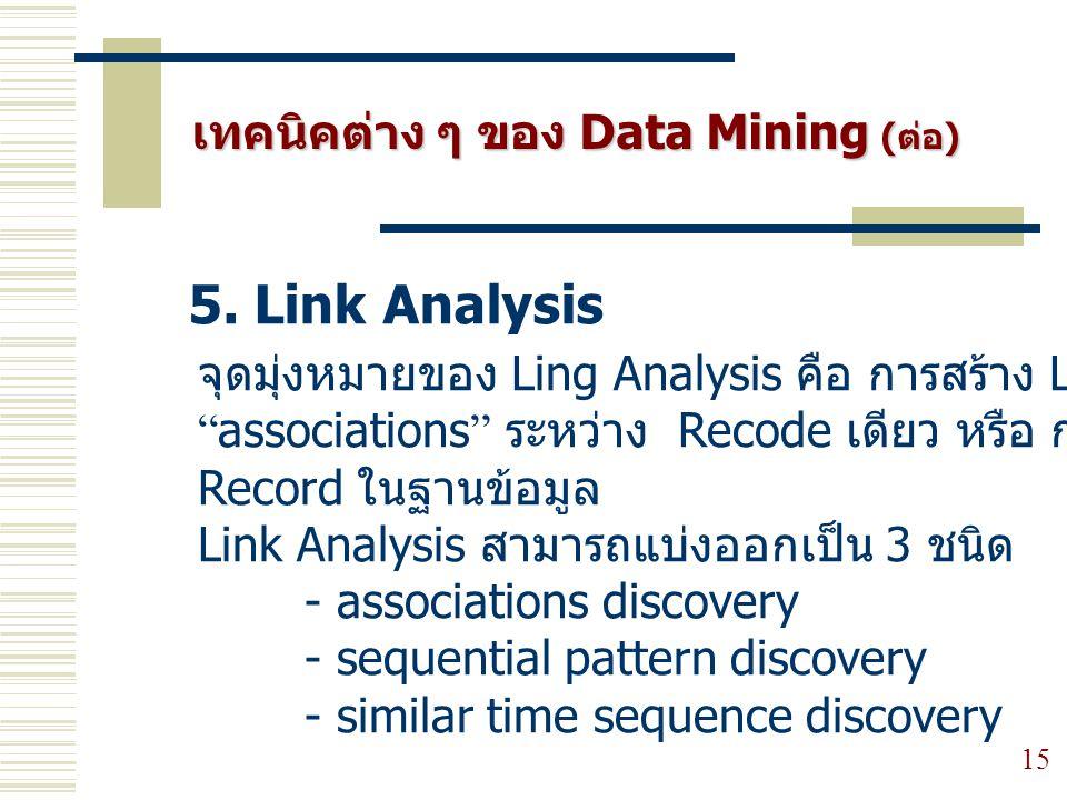 "15 5. Link Analysis เทคนิคต่าง ๆ ของ Data Mining (ต่อ) จุดมุ่งหมายของ Ling Analysis คือ การสร้าง Link ที่เรียกว่า "" associations "" ระหว่าง Recode เดีย"