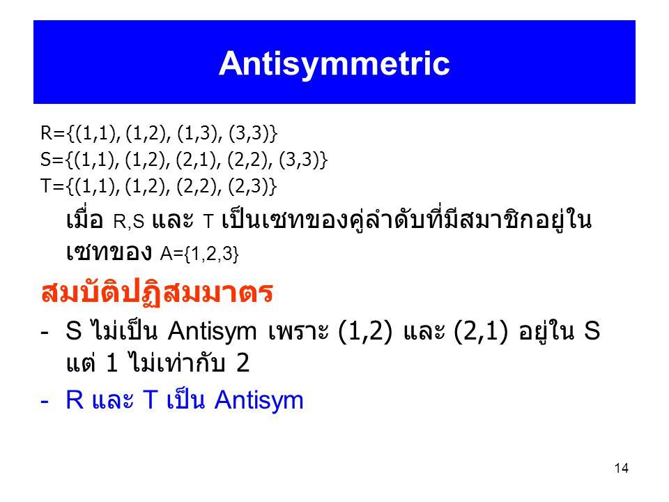 14 Antisymmetric R={(1,1), (1,2), (1,3), (3,3)} S={(1,1), (1,2), (2,1), (2,2), (3,3)} T={(1,1), (1,2), (2,2), (2,3)} เมื่อ R,S และ T เป็นเซทของคู่ลำดั