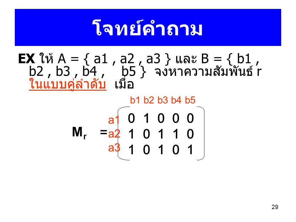 29 โจทย์คำถาม EX ให้ A = { a1, a2, a3 } และ B = { b1, b2, b3, b4, b5 } จงหาความสัมพันธ์ r ในแบบคู่ลำดับ เมื่อ 0 1 0 0 0 1 0 1 1 0 1 0 1 0 1 MrMr = b1