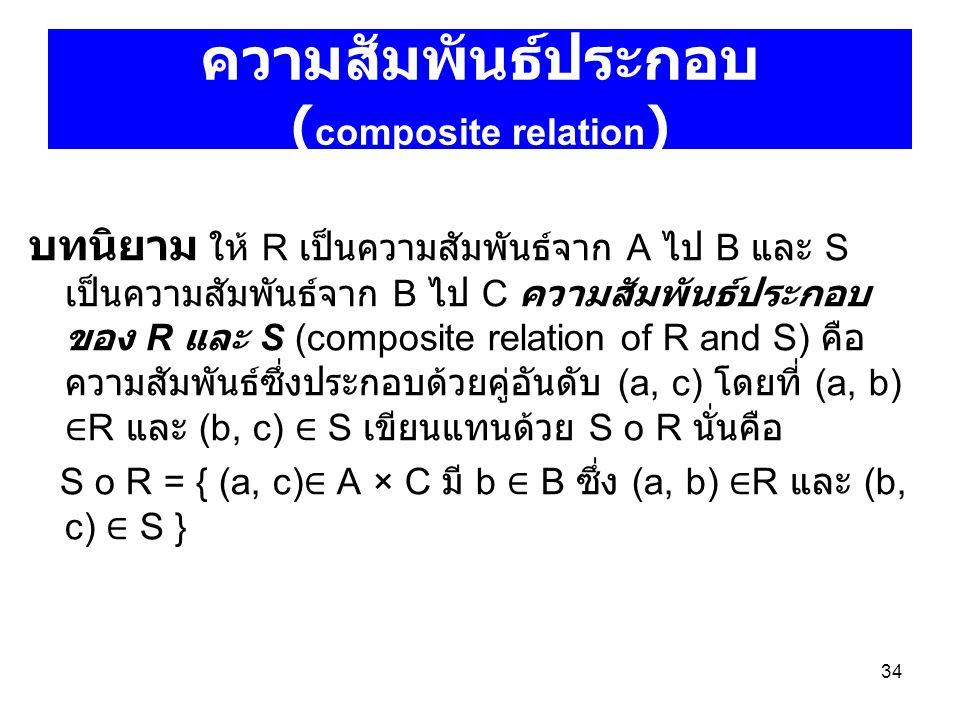 34 ความสัมพันธ์ประกอบ ( composite relation ) บทนิยาม ให้ R เป็นความสัมพันธ์จาก A ไป B และ S เป็นความสัมพันธ์จาก B ไป C ความสัมพันธ์ประกอบ ของ R และ S
