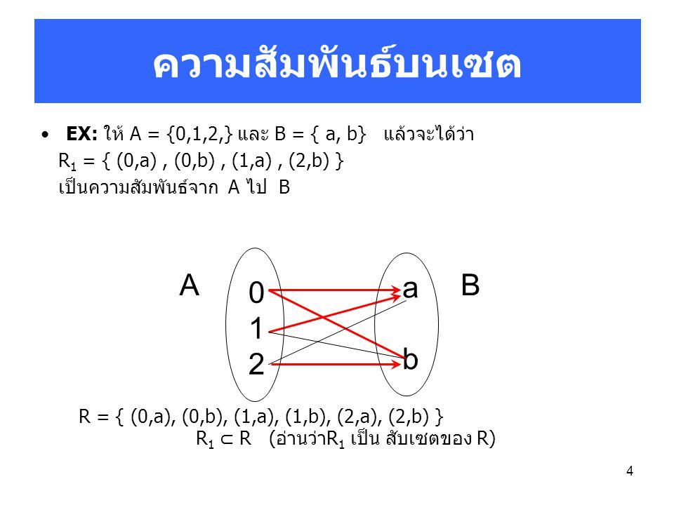 4 EX: ให้ A = {0,1,2,} และ B = { a, b} แล้วจะได้ว่า R 1 = { (0,a), (0,b), (1,a), (2,b) } เป็นความสัมพันธ์จาก A ไป B 012012 abab AB R = { (0,a), (0,b),