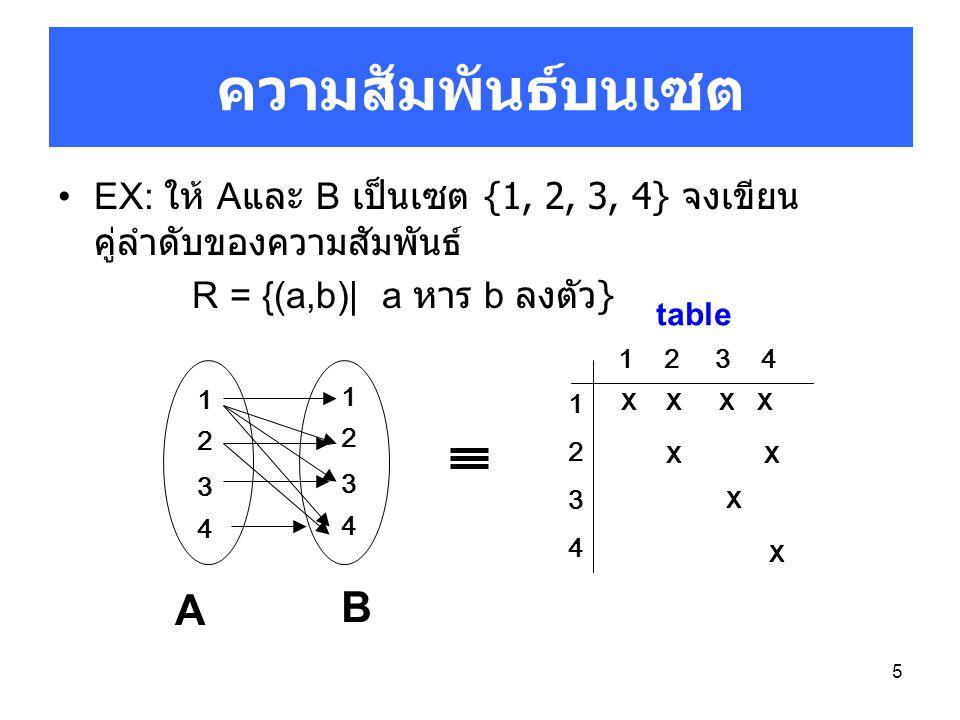 5 EX: ให้ A และ B เป็นเซต {1, 2, 3, 4} จงเขียน คู่ลำดับของความสัมพันธ์ R = {(a,b)| a หาร b ลงตัว } ความสัมพันธ์บนเซต 1 2 3 4 1 2 3 4 A B 1 2 3 4 12341