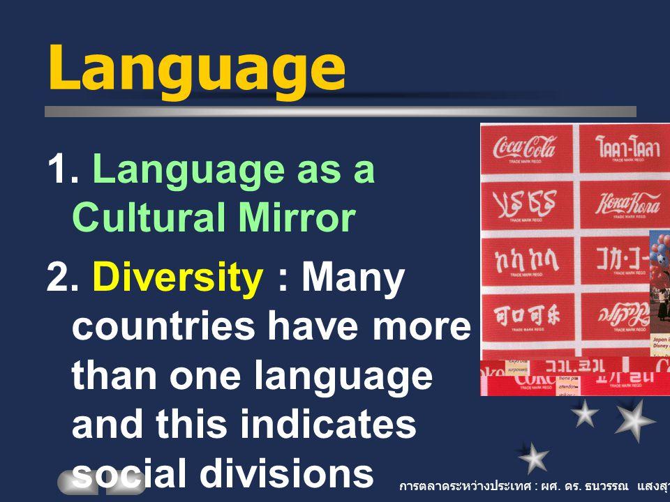 การตลาดระหว่างประเทศ : ผศ. ดร. ธนวรรณ แสงสุวรรณ Language 1. Language as a Cultural Mirror 2. Diversity : Many countries have more than one language an