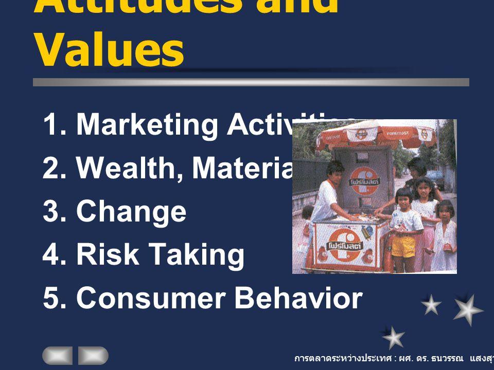 การตลาดระหว่างประเทศ : ผศ. ดร. ธนวรรณ แสงสุวรรณ Attitudes and Values 1. Marketing Activities 2. Wealth, Material Gain 3. Change 4. Risk Taking 5. Cons