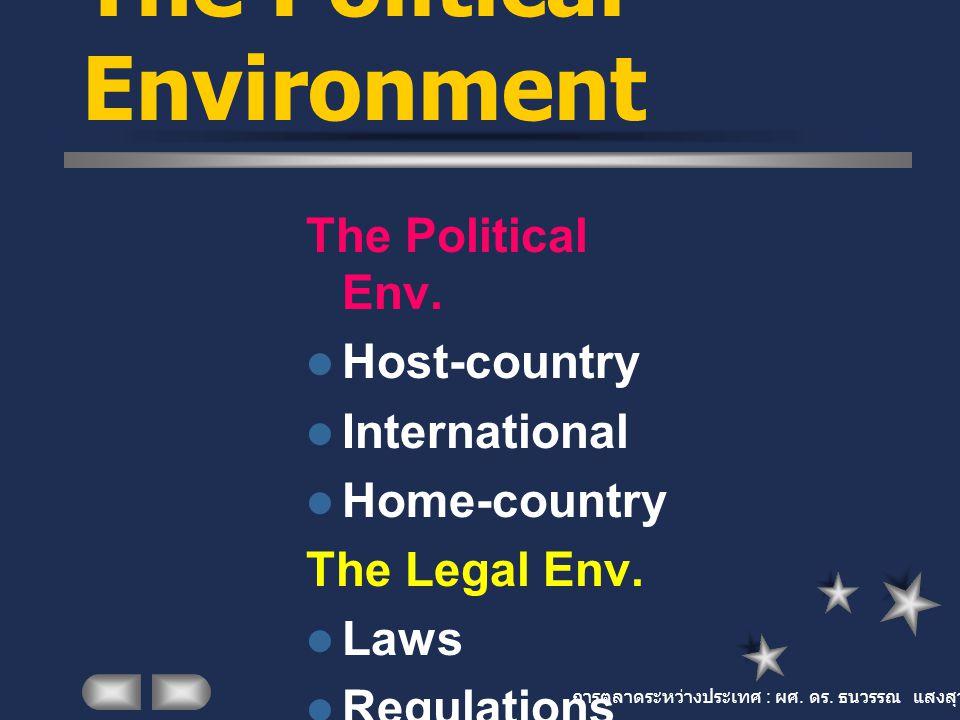 การตลาดระหว่างประเทศ : ผศ. ดร. ธนวรรณ แสงสุวรรณ The Political Environment The Political Env. Host-country International Home-country The Legal Env. La