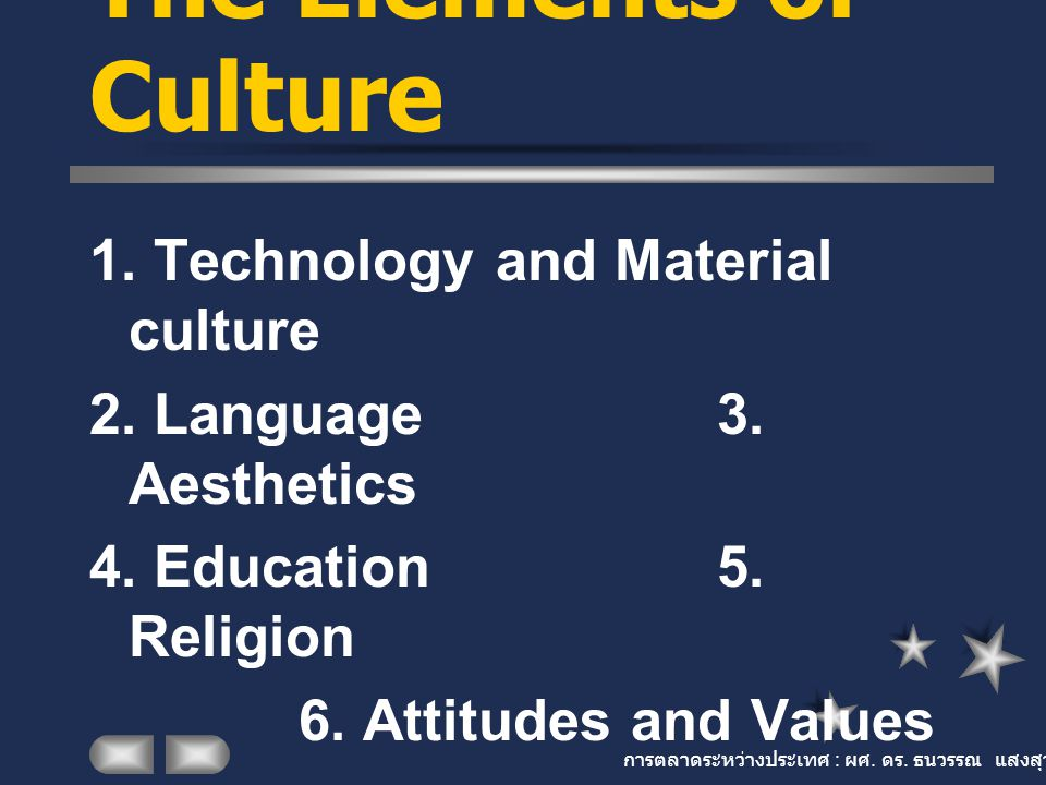 การตลาดระหว่างประเทศ : ผศ. ดร. ธนวรรณ แสงสุวรรณ The Elements of Culture 1. Technology and Material culture 2. Language3. Aesthetics 4. Education5. Rel