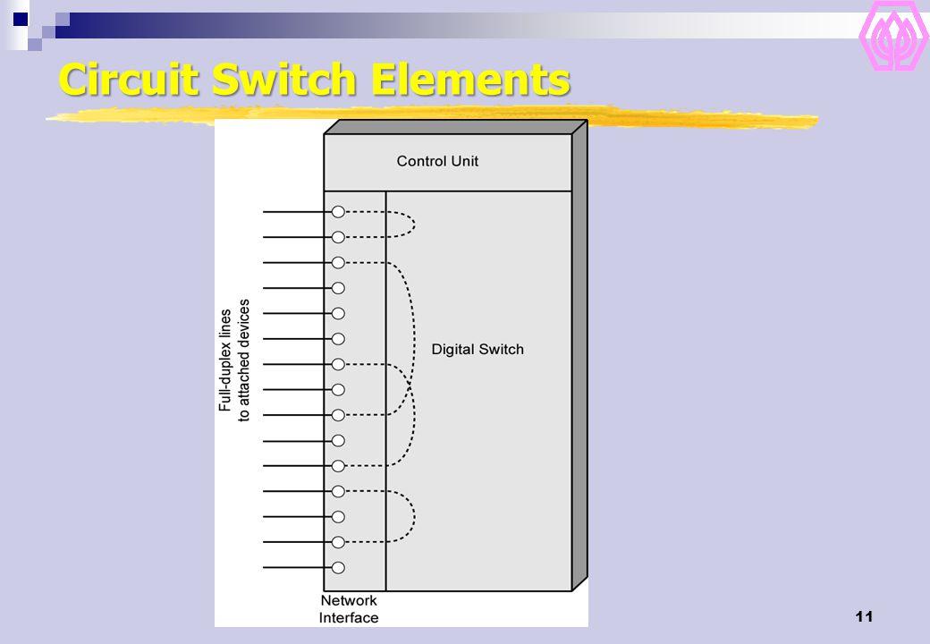 11 Circuit Switch Elements