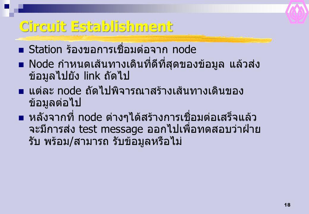 18 Circuit Establishment Station ร้องขอการเชื่อมต่อจาก node Node กำหนดเส้นทางเดินที่ดีที่สุดของข้อมูล แล้วส่ง ข้อมูลไปยัง link ถัดไป แต่ละ node ถัดไปพ