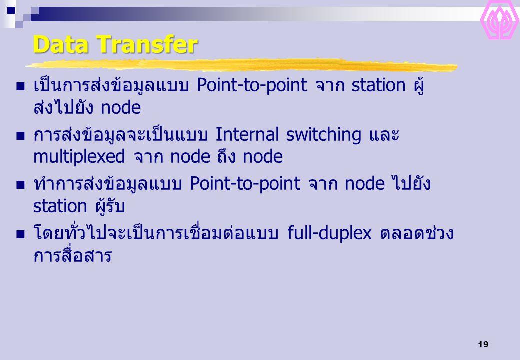 19 Data Transfer เป็นการส่งข้อมูลแบบ Point-to-point จาก station ผู้ ส่งไปยัง node การส่งข้อมูลจะเป็นแบบ Internal switching และ multiplexed จาก node ถึ