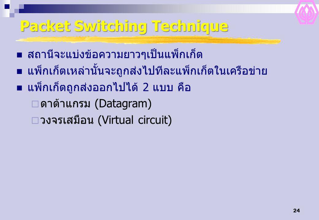 24 Packet Switching Technique สถานีจะแบ่งข้อความยาวๆเป็นแพ็กเก็ต แพ็กเก็ตเหล่านั้นจะถูกส่งไปทีละแพ็กเก็ตในเครือข่าย แพ็กเก็ตถูกส่งออกไปได้ 2 แบบ คือ 