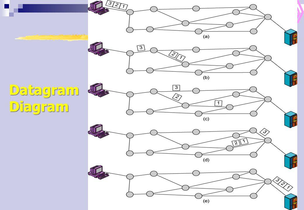 26 Datagram Diagram