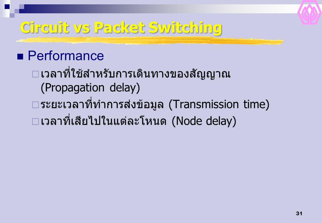 31 Circuit vs Packet Switching Performance  เวลาที่ใช้สำหรับการเดินทางของสัญญาณ (Propagation delay)  ระยะเวลาที่ทำการส่งข้อมูล (Transmission time)  เวลาที่เสียไปในแต่ละโหนด (Node delay)