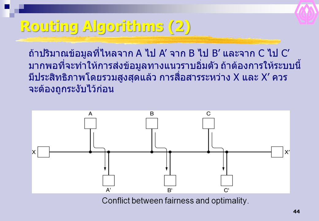 44 Routing Algorithms (2) Conflict between fairness and optimality.