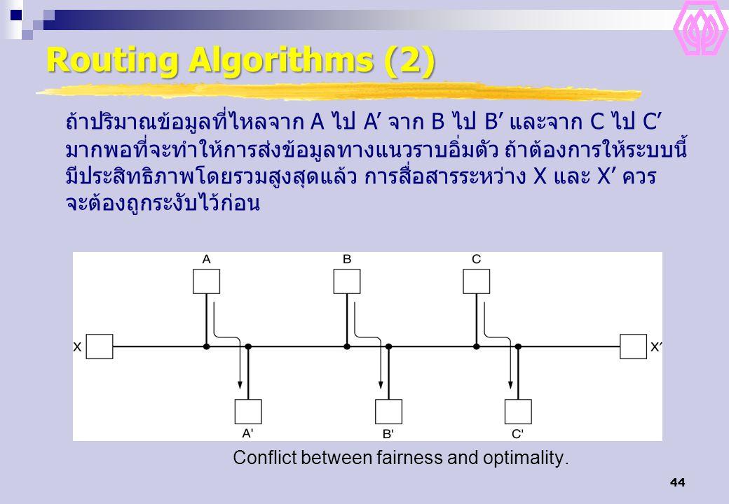44 Routing Algorithms (2) Conflict between fairness and optimality. ถ้าปริมาณข้อมูลที่ไหลจาก A ไป A' จาก B ไป B' และจาก C ไป C' มากพอที่จะทำให้การส่งข