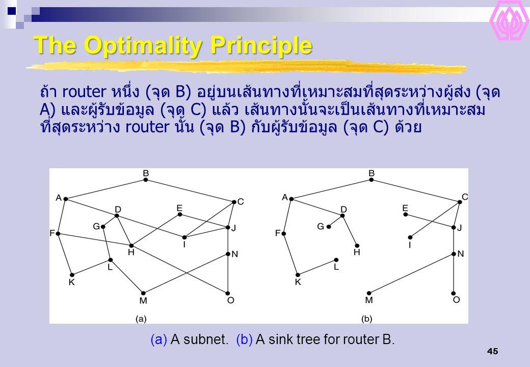 45 The Optimality Principle (a) A subnet. (b) A sink tree for router B. ถ้า router หนึ่ง (จุด B) อยู่บนเส้นทางที่เหมาะสมที่สุดระหว่างผู้ส่ง (จุด A) แล