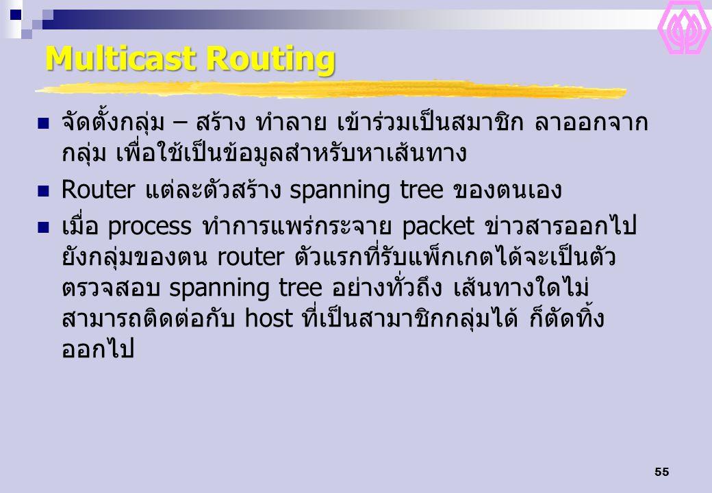 55 Multicast Routing จัดตั้งกลุ่ม – สร้าง ทำลาย เข้าร่วมเป็นสมาชิก ลาออกจาก กลุ่ม เพื่อใช้เป็นข้อมูลสำหรับหาเส้นทาง Router แต่ละตัวสร้าง spanning tree