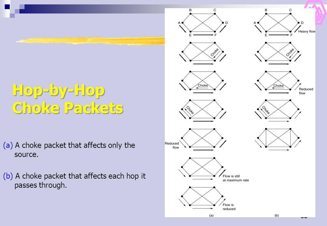 63 Hop-by-Hop Choke Packets (a) A choke packet that affects only the source. (b) A choke packet that affects each hop it passes through.